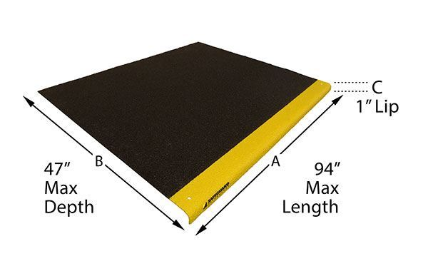 size diagrams